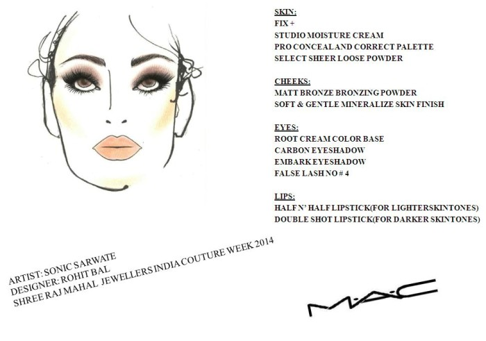 FACE CHART - DAY 3 - ROHIT BAL