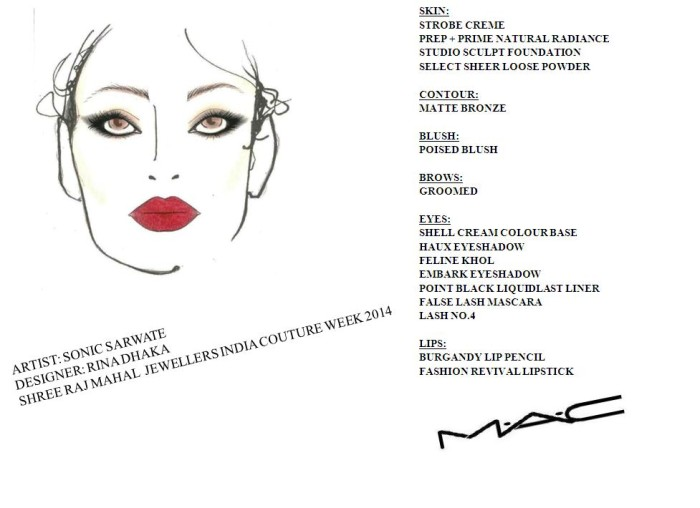 Face chart, Day 2- Rina Dhaka