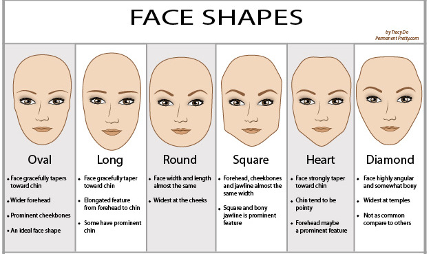 eyebrow-face-shapes